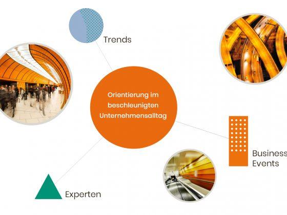 Digitalisierung im Mittelstand: Orientierung im Unternehmensalltag